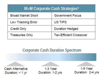 jollibee cash management strategy Business analysts report that poor management is the main reason for business failure this concept describes the basics of cash management and ways to maximise cash.
