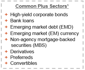 Common Plus Sectors