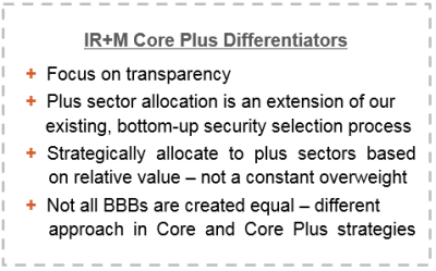 IR+M Core Plus Differentiators